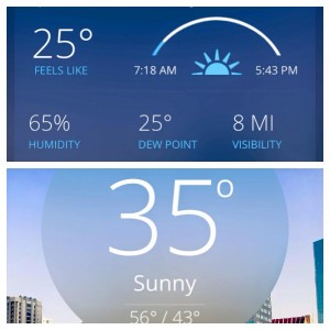 January 8, 2015 Temperature